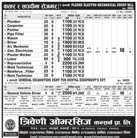 Jobs For Nepali In Qatar, Salary -Rs.71,000/