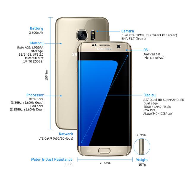 Samsung Galaxy S7 dan Galaxy S7 Edge resmi diperkenalkan