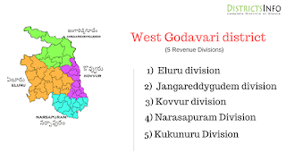 West Godavari district Revenue Divisions