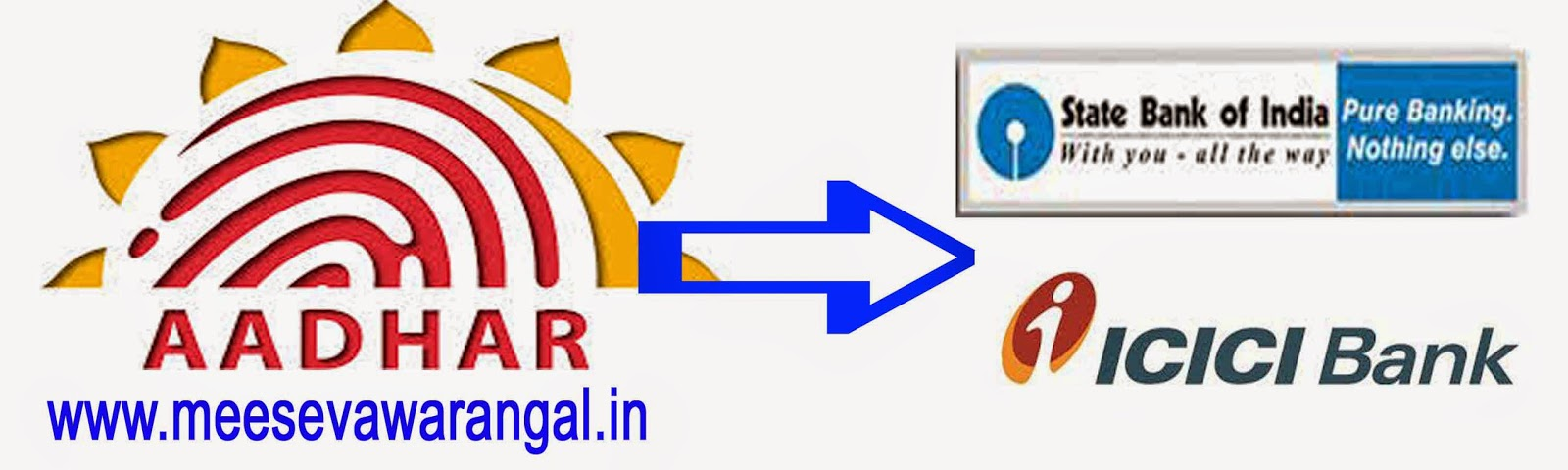 Aadhar Card to SBI Bank & ICICI Bank Account Link Online / Offline