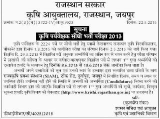Rajasthan Agriculture Supervisor Results 2015 Merit List