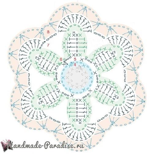 Плед «Цветочный сад». Схемы вязания (3)