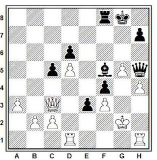 Problema ejercicio de ajedrez número 759: Sazuk - Anishenko (URSS, 1985)