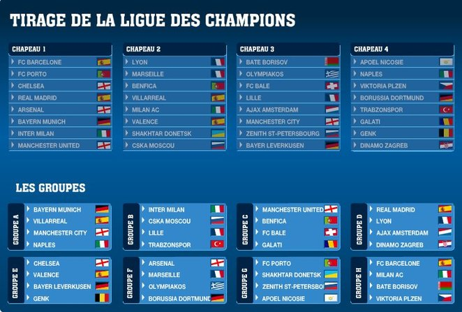 Champions League Tirage Image: Le Journal De Feanor: Août 2011