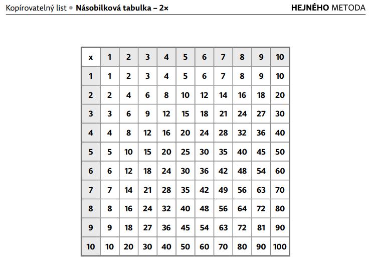 Pedagogicke.info: Pomůcky k výuce matematiky Hejného