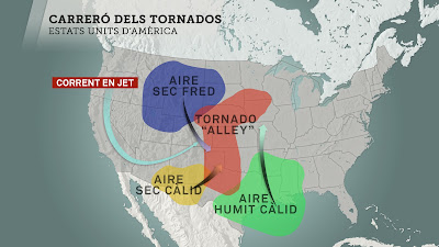 http://www.ccma.cat/el-temps/el-temps-de-la-a-a-la-z-tornado-alley-el-carrero-dels-tornados/noticia/2652813/