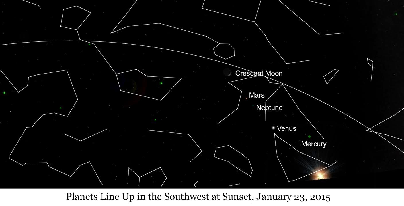 EV Grieve: The planets are lining up tonight for your ...