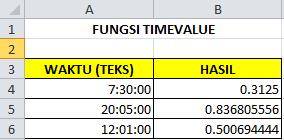 Fungsi TIMEVALUE Pada Microsoft Excel, cara menggunakan rumus timevalue pada microsoft excel, panduan membuat rumus timevalue pada microsoft excel, pengertian rumus timevalue pada microsoft excel, belajar microsoft excel, belajar komputer