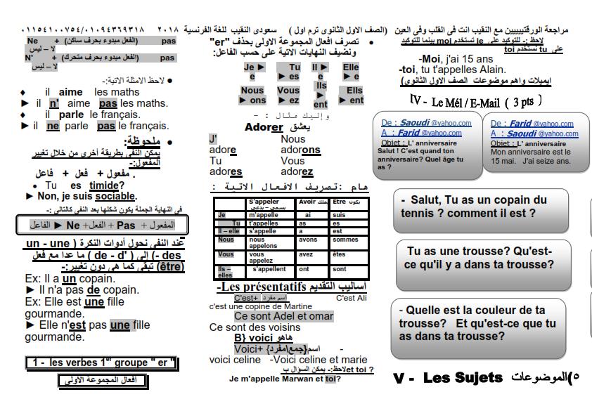 مراجعة ليلة امتحان الفرنساوي اولى ثانوي في 3 ورقات تحفة لمسيو سعودي النقيب _2018_002