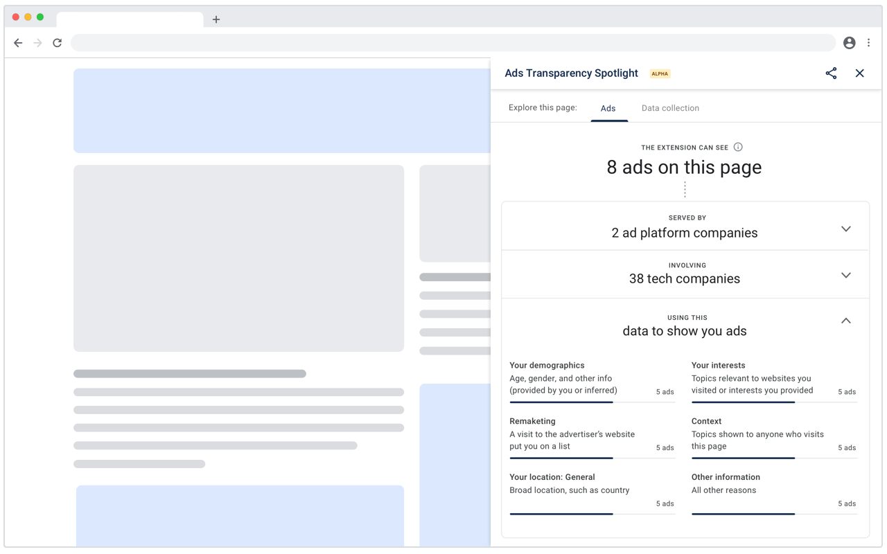 View Companies and Criteria Used to Serve Ads on Chrome With this Tool