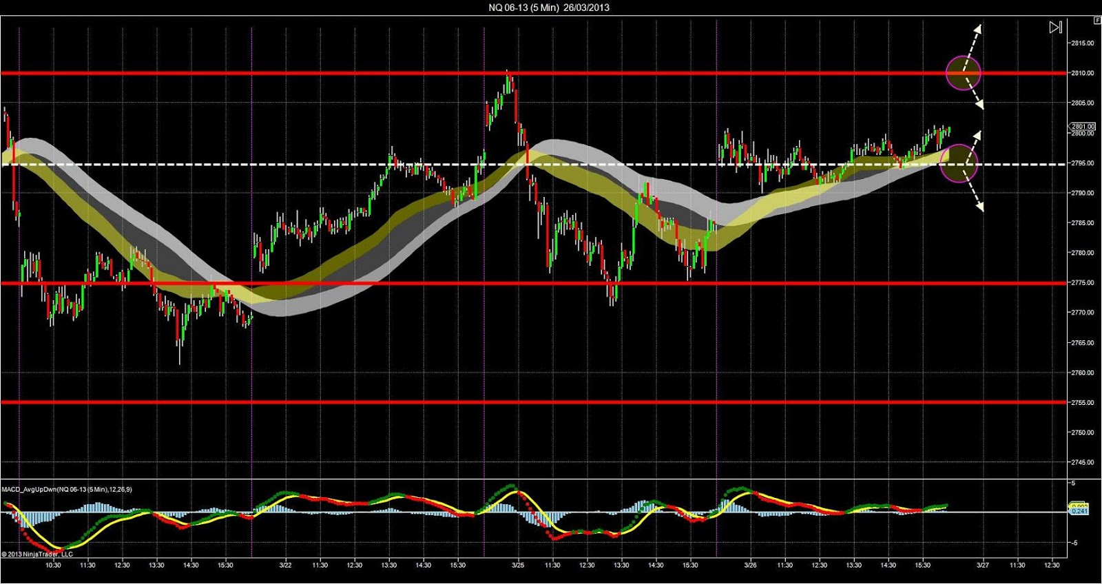 Trading Fast Impulsive Trends Trading Guideline For