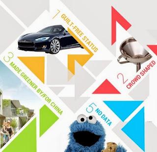 Tendencias empresariales 2014