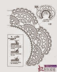 gráfico de gola de crochê