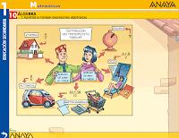 http://amolasmates.es/anaya/anaya1ESO/datos/10/unidad_10.htm