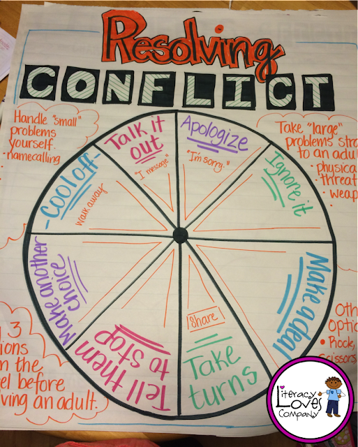 You'll not only find this Resolving Conflict anchor chart, but many more ideas, tips, and inspiration for creating, displaying, and storing anchor charts!
