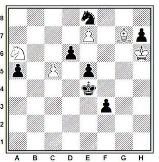 Estudio artístico de ajedrez compuesto por Leonid I. Kubbel (1º Premio, Rostov Region Sports Committee Tourney 1941)