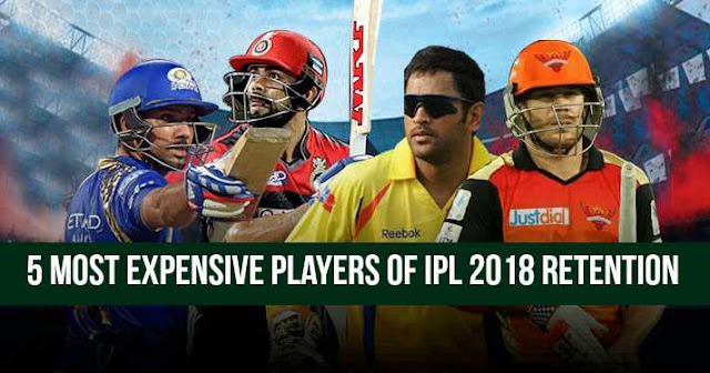 5 Most Expensive Players of IPL 2018 Retention