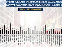Pendaftar Panwas Kabupaten dan Kota di Jateng Masih Minim
