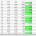 Last month Our Forex Trade Some performance  .