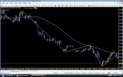 Pure Trading System