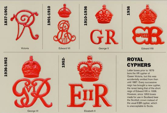 Image of Royal Mail ciphers used on post boxes and stamps. Image courtesy of the Postal Museum