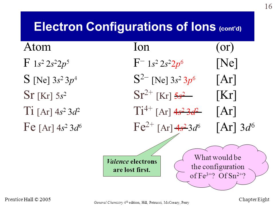 In The Ground State Electron Configuration Of Fe3 How Many