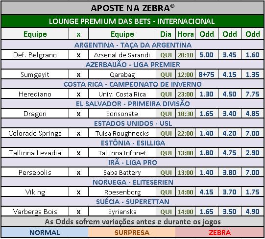 LOTECA 714 - GRADE BETS INTERNACIONAL 02