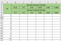 Creating a T-Table Using Excel