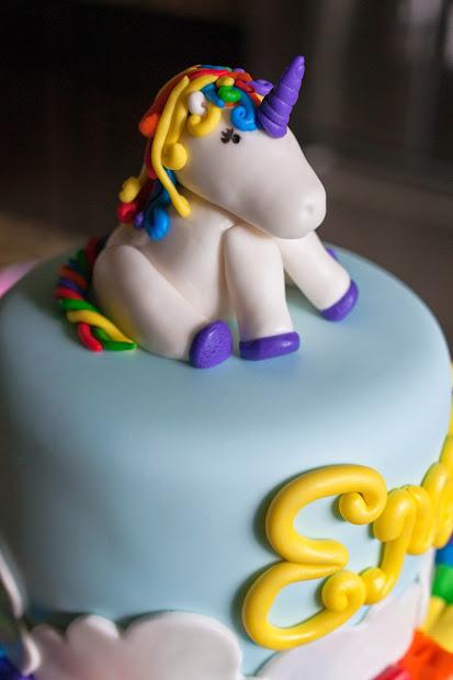 Sweatman Family Emma' 4th Birthday - Unicorn Party