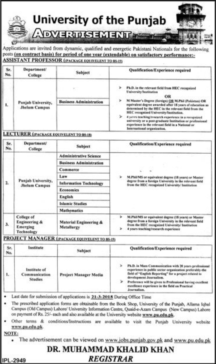 Jobs In University Of The Punjab PU March 2018 for Professor and others