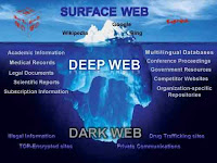 what is dark web used for