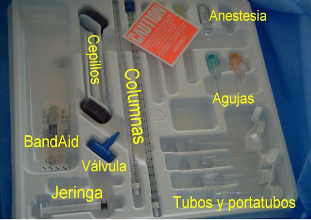 Partes de equipo de punción lumbar. Que hay dentro de un equipo de puncion lumbar