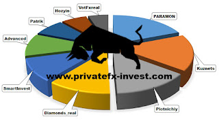 https://4.bp.blogspot.com/-BGtc_eYwu8k/V54_qbAVVlI/AAAAAAAACfk/7Yu_ysOQRdA-SwuQVZCZdWg1yluhaYdywCLcB/s320/%25D0%259F%25D0%25BE%25D1%2580%25D1%2582%25D1%2584%25D0%25B5%25D0%25BB%25D1%258C%2B%25D0%25BD%25D0%25B0%2B%25D0%25BD%25D0%25B5%25D0%25B4%25D0%25B5%25D0%25BB%25D1%258E.jpg