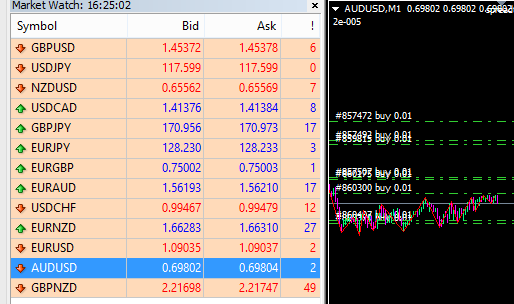 iamgotzaa trading journal: How to get live spread in MQL4