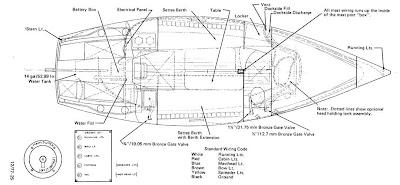 Ericson 25, Oystercatcher: Ericson 25, Diagram, Electrical