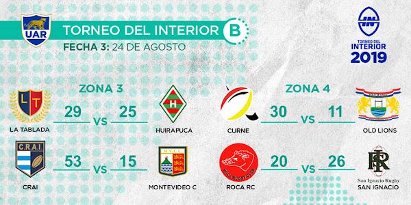 Resultados de la 3º fecha del Torneo del Interior B #TDI