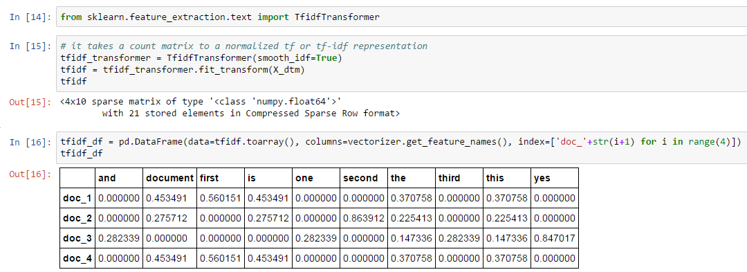 DataScience With Python/R/SAS: Text feature extraction