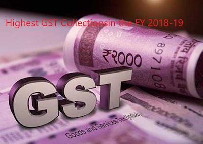 GST+Revenue