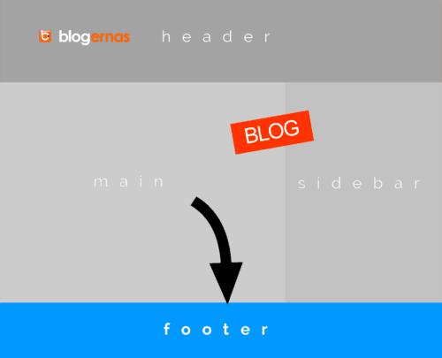 Apa Itu Footer Blog, Fungsi dan Contohnya?