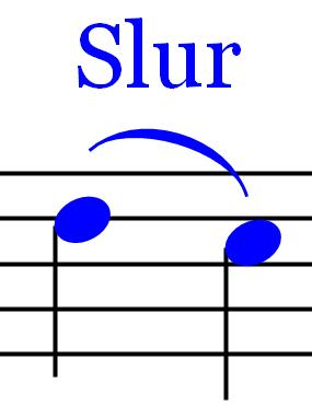 Kết quả hình ảnh cho Slur in music