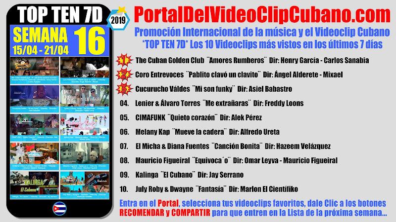 Artistas ganadores del * TOP TEN 7D * con los 10 Videoclips más vistos en la semana 16 (15/04 a 21/04 de 2019) en el Portal Del Vídeo Clip Cubano
