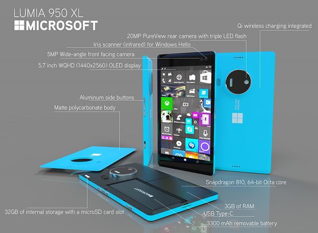 Watch Blu-ray/DVD movies on Lumia 950/950 XL/550 Windows Phones