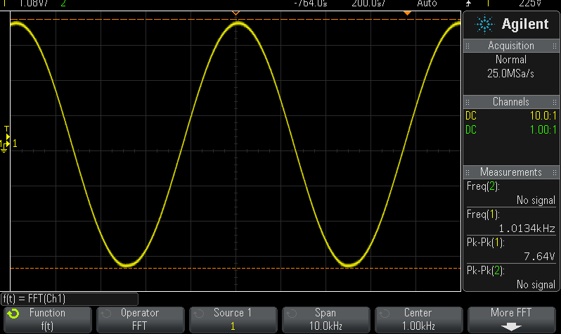 The maximum peak-peak voltage of the final Funster PA design into a 8 Ω resistor load = 7.64 Vpp.