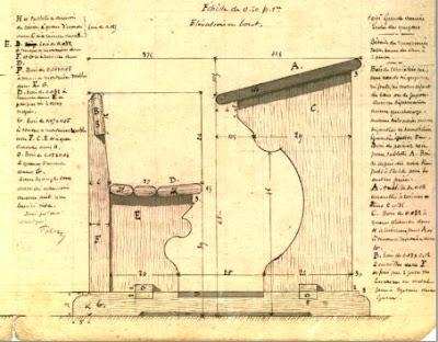 """Aquarelle-plan d'un pupitre par l'architecte Dulac (collection Pirou), voir dans la rubrique """"Histoires d'école"""""""