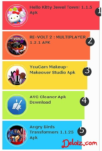 Membuat Widget Popular Post Warna Warni