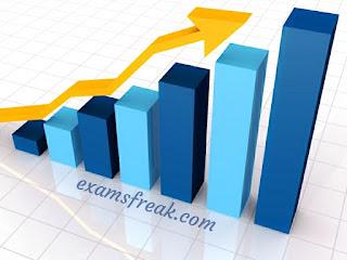 Examsfreak.com Iit Ranking