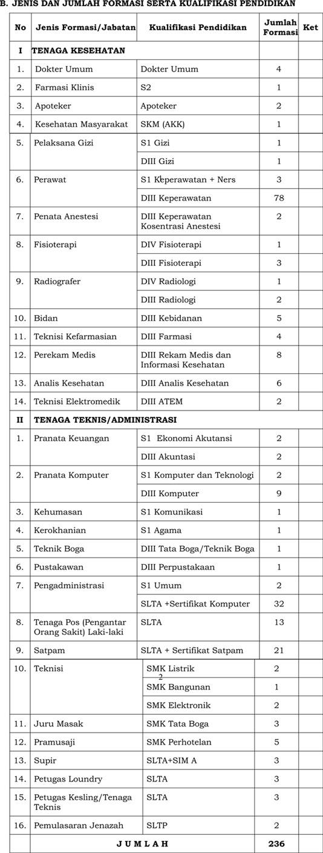 Image Result For Pencari Kerja
