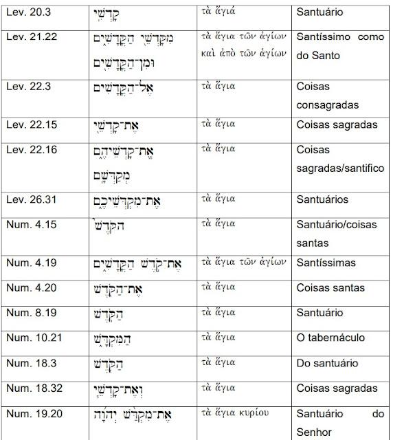 Textos hebraicos biblia