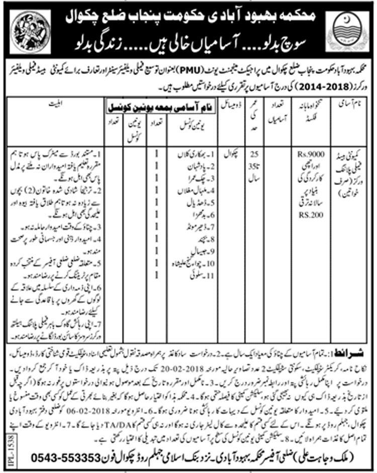 Jobs In Population Welfare Department Govt Of Punjab Chakwal February 2018