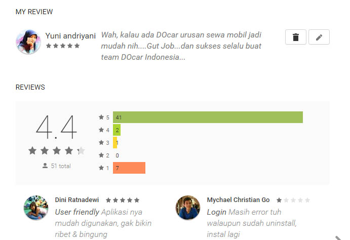 Review Bintang 5